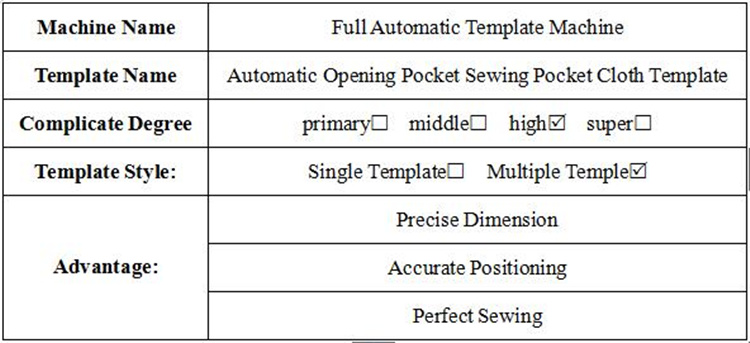 Hunting Wear Automatic Opening Pocket Sewing Pocket Cloth Template